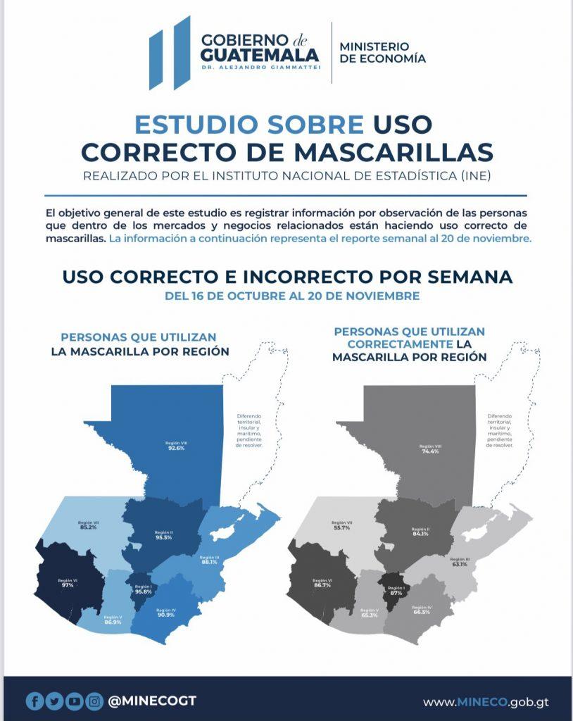 uso-mascarilla-regiones