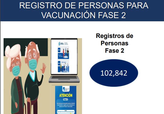 Registro de personas para la segunda fase de vacunación contra Covid-19